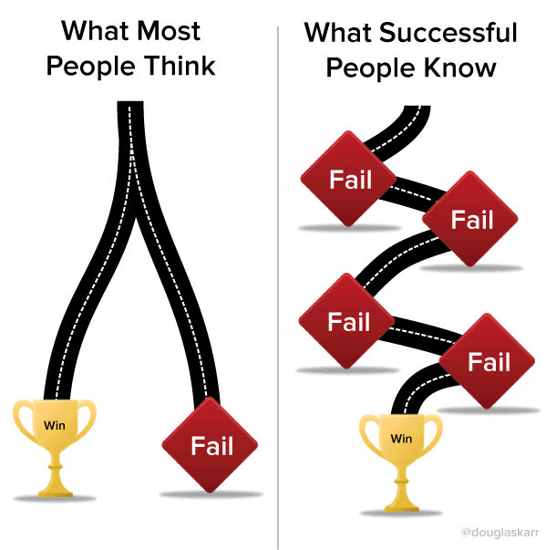 Failing-is-just-a-regular-stop-over-on-the-road-to-success